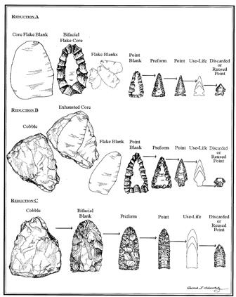 RFP stone tool drawing b web Stone Tool Handbook RFP